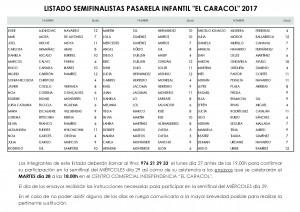 Lista SEMIFINALISTAS 2017 jpg